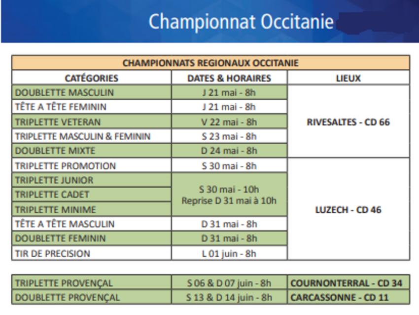 Championnats Occitanie 2020.