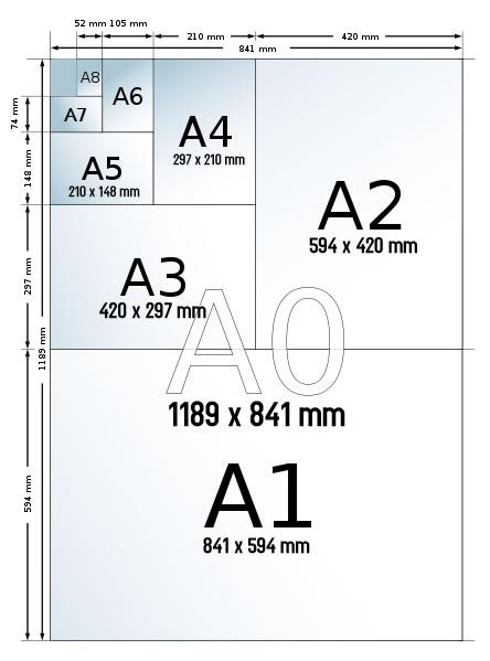 Image result for artikel tentang Kertas Print dengan Ukuran yang Besar