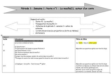 Les ressources pour le tome 3 de la grammaire au jour le jour : récap