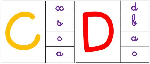 Les différentes écritures des lettres