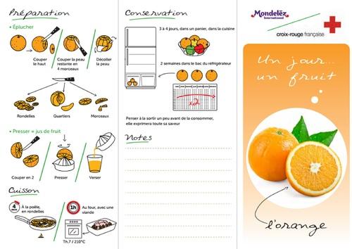 Orange 65g = 1 part