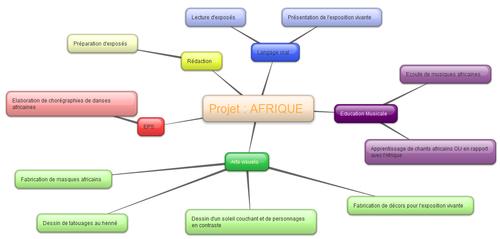 Projet : Afrique