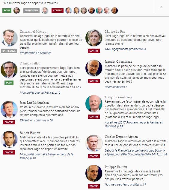 Résumé de l'élection présidentielle de 2017