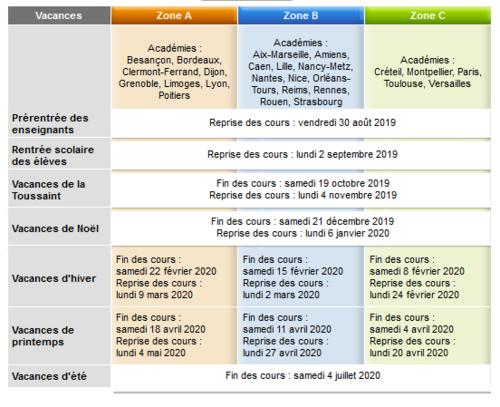 Le calendrier 2019-2020