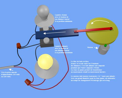 Synchro de 2 lampes mécaniquement, une s'éteint et l'autre s'allume