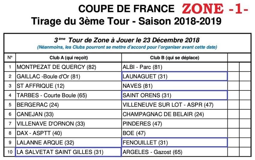 3 ième tour de Zone de la Coupe de France 2018/2019.