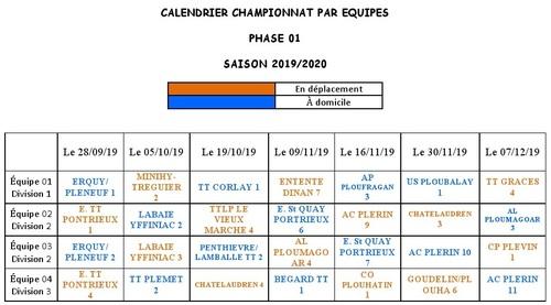 Informations générales 2019 2020