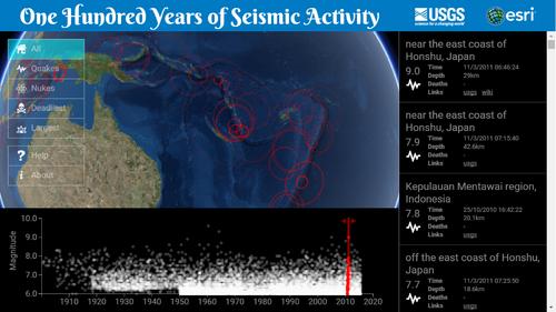 Cent ans d'activité sismique dans le monde