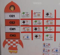 fonctionnement en maths pour une classe de cycle 3