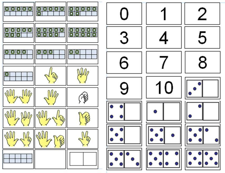 Berühmt Numération CP :manipulation, cartes jeux, représentations  RN66