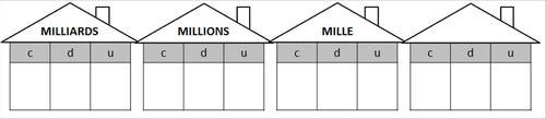 Décomposition des nombres - Ce2
