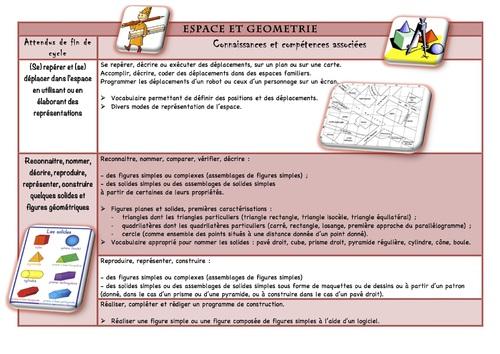 Mathématiques cycle 3 Nouveaux programmes