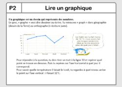 Leçon lire un graphique CE1