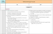 Programmations CP CE1
