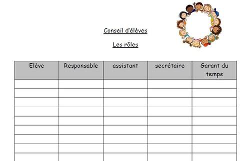 Conseils d'élèves : les docs pour la mise en place
