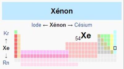 X en photo