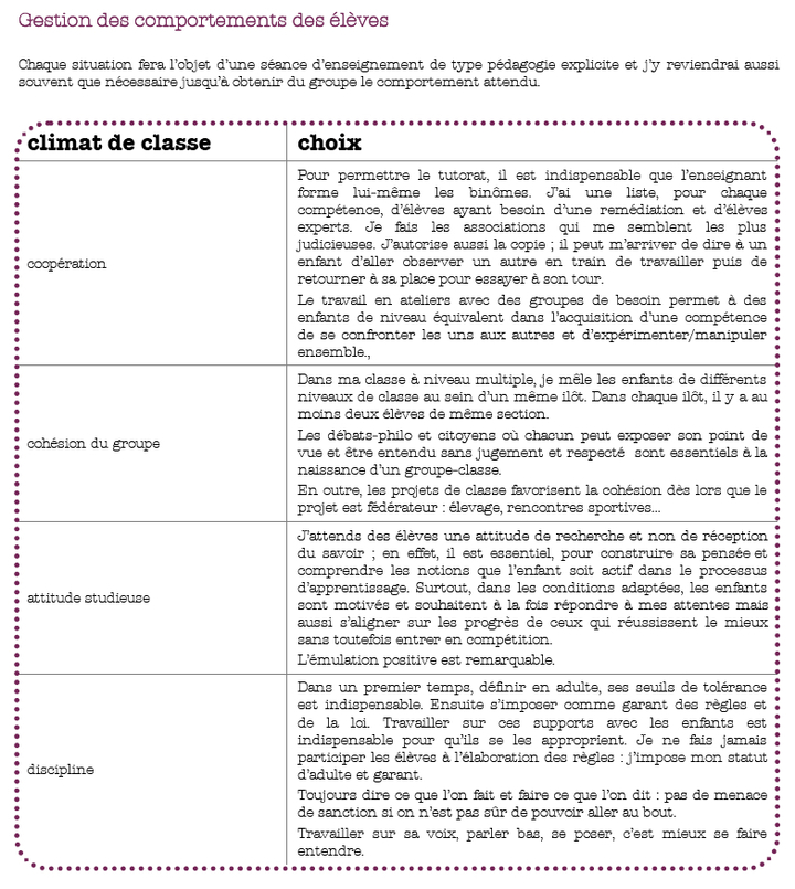 anticiper sa gestion de classe
