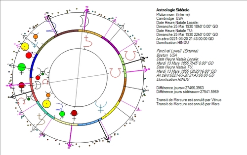Pluton, sous le signe du 13