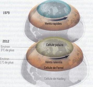El Nino et le changement climatique (4)