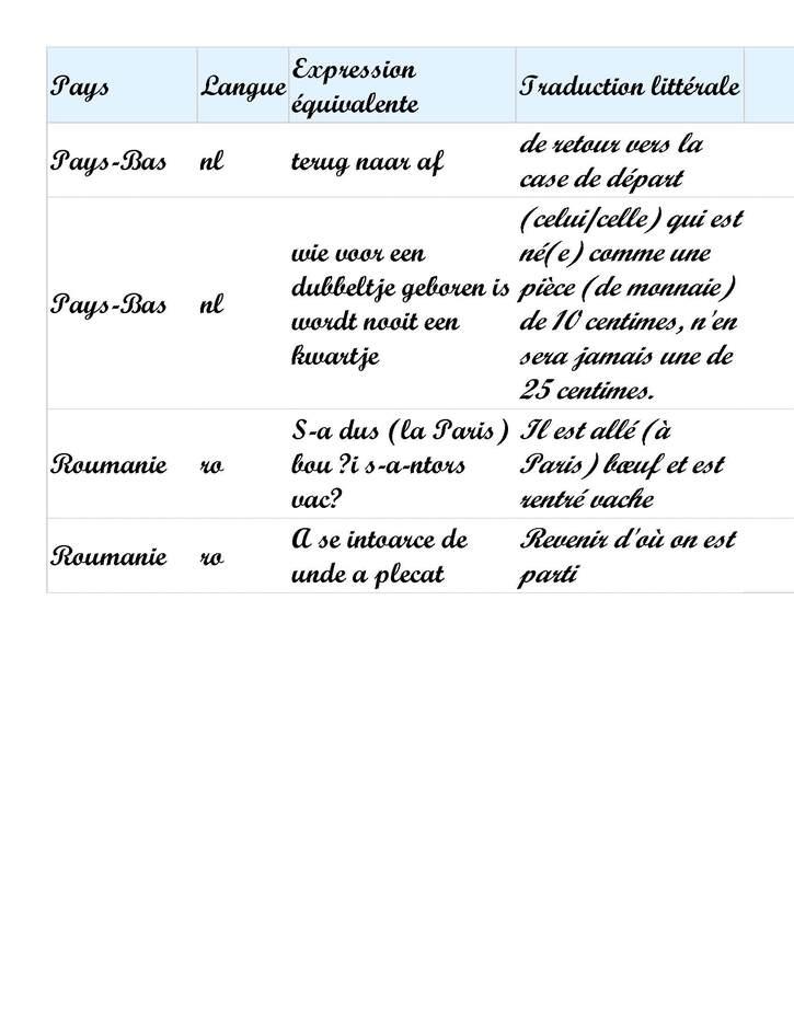 Expression du Jour 2:  Être Gros-Jean comme devant (3 pages)