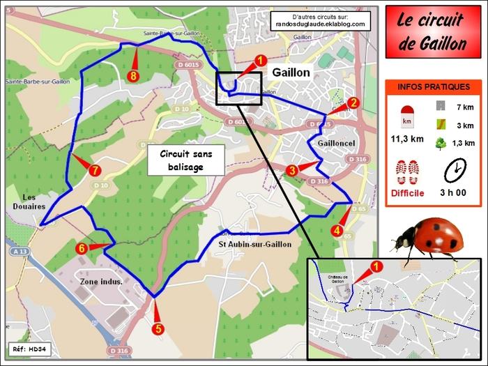 Le circuit de Gaillon