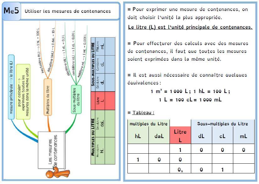 Plan Des Pistes as well Identite De Marque Aubade likewise Lecons Mesures C25714994 also Mediatrice Segment 6eme moreover Il Faut Envisager De Partager Notre Vie Quotidienne Avec Un Robot. on lecon
