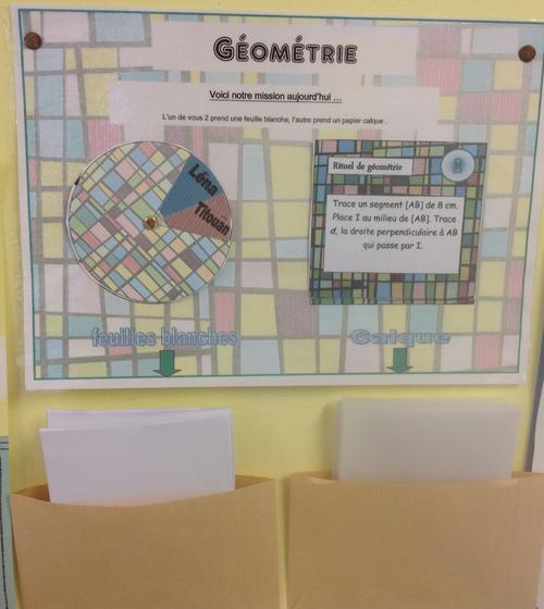 Rituel géométrie