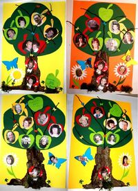 Notre arbre généalogique: