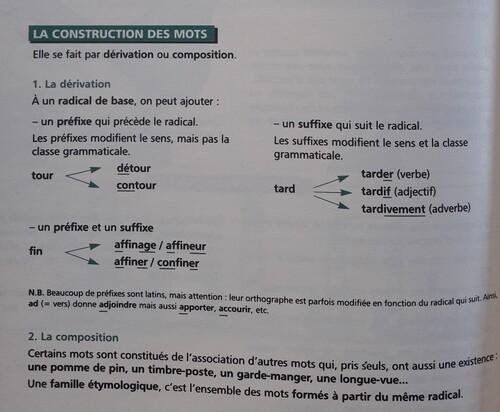 A / Les familles de mots et la dérivation