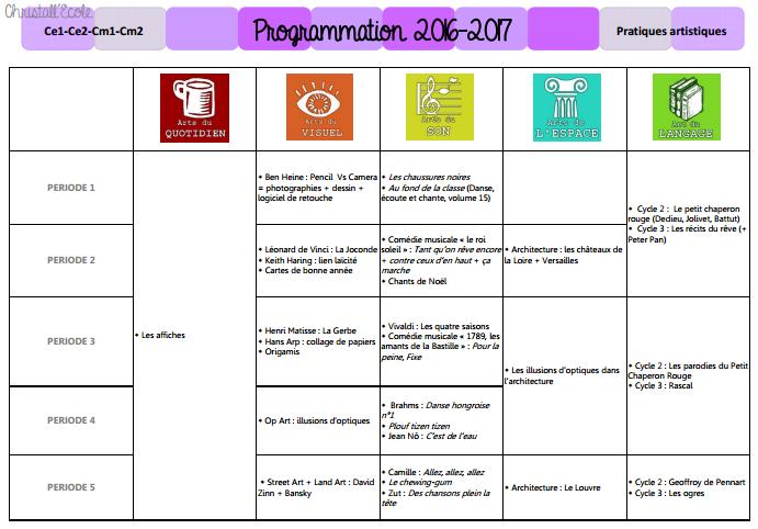 Cm2 Cm1 En Ce2 Programmations Ce1 2017 Version Christall'ecole 2016 gqAIw1xt