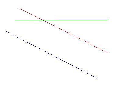 GEO4: droites, reconnaître et tracer des droites parallèles