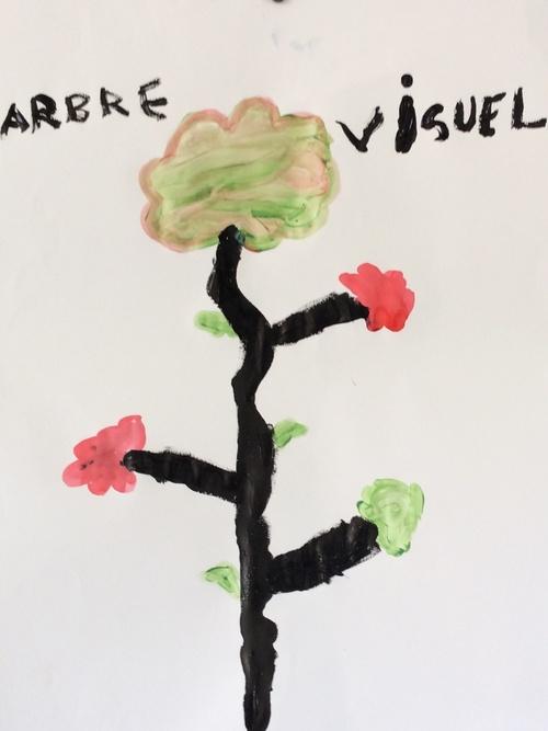 Arts visuels CM2