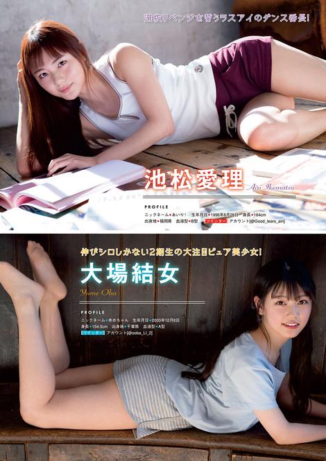 Magazine : ( [Young Magazine] - 2020 / N°20 - Last Idol, Aika Sawaguchi & Pi-piru Staring )