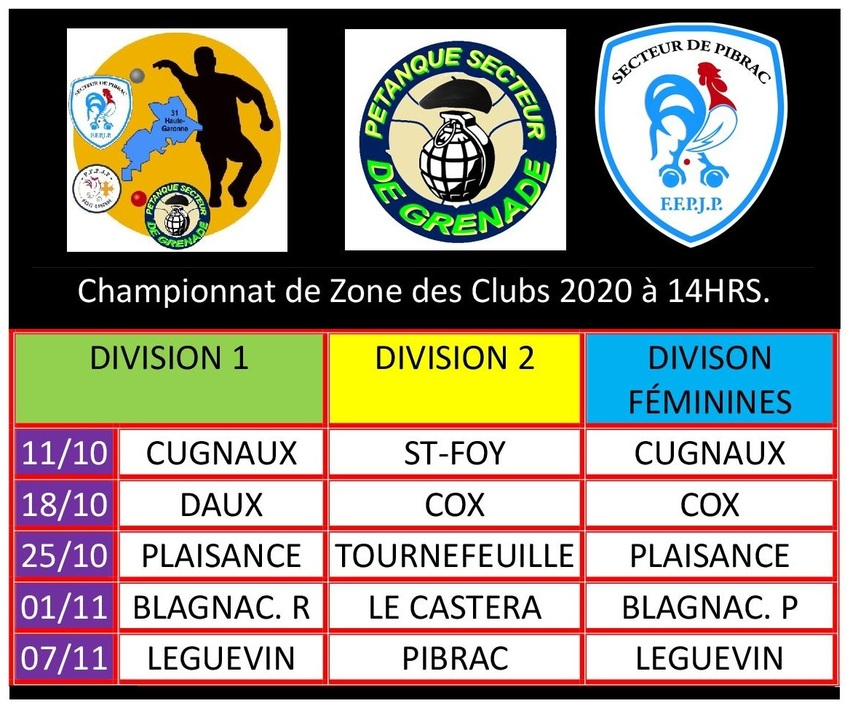 Championnat de Zone 2020.