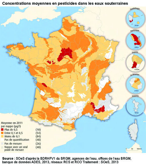Contamination des eaux par les pesticides
