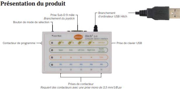 """Ablenet """"Hitch 2.0"""" : nouvelle interface usb pour contacteurs"""