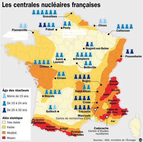 Et les centrales nucléaires françaises ?
