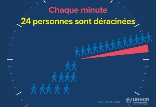 1 minute... 24 personnes doivent fuir... Chronique cimade 63 pour RCF du 24 juin 2016