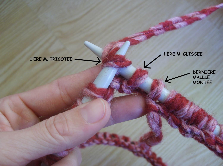 comment tricoter avec des aiguilles circulaires