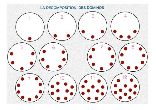 La décomposition des dominos