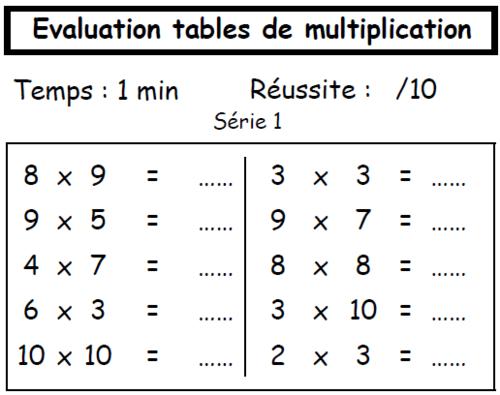 Contrôle hebdomadaire des tables de multplication