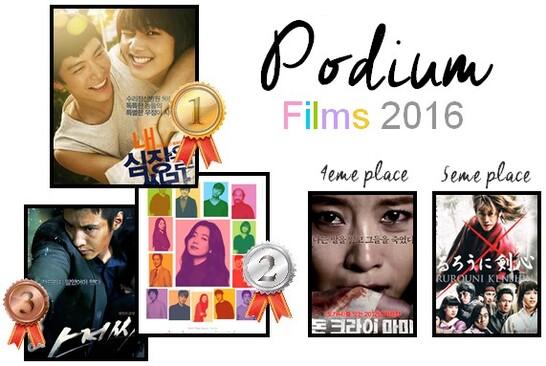 Bilan films 2016