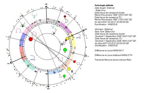 Pluton en capricorne