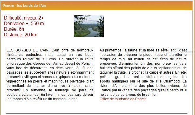 Gorges de l'Ain