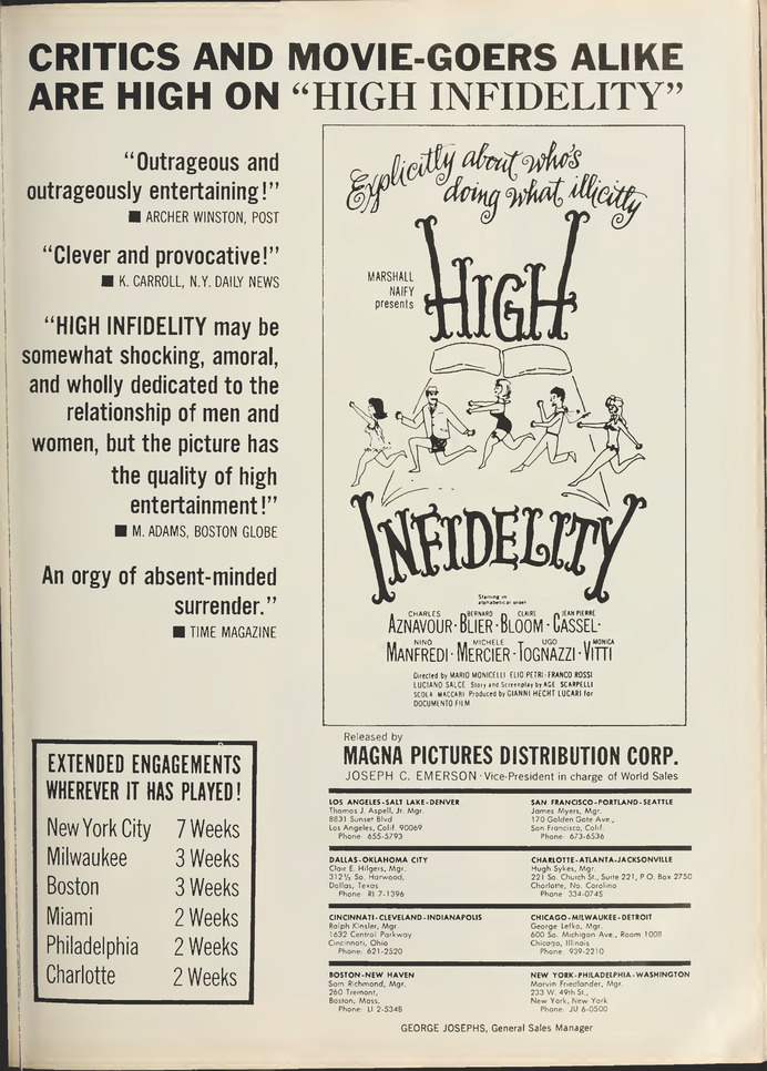 HIGH INFIDELITY BOX OFFICE USA 1965