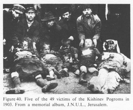 Pogrom de Kishinev en 1903
