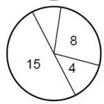 jeu additions géométrie
