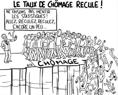 Tout marche bien en France ! Encore une farce électorale ...