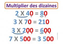 Nouvelles affiches de mathématiques CE1