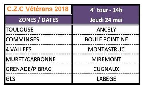 4 ième Tour pour ce Championnat de Zone des Clubs Vétérans
